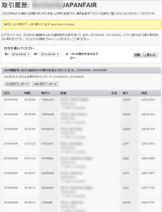 Transaction History of Japanfair account_0406_1