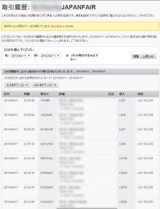 Transaction History of Japanfair account_0411_1
