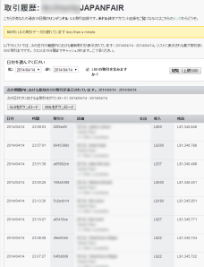 Transaction History of Japanfair account_0414_1