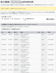 Transaction History of Japanfair account_0418_01